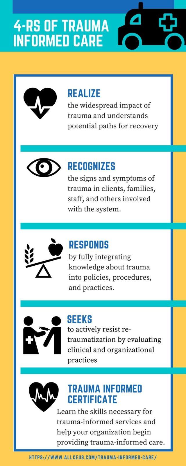 Trauma Informed Care Allceus Counseling Ceus